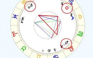 Horoskop Walter Molino